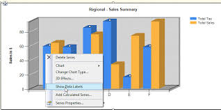 Ssrs Pie Chart Drill Down Microsoft Business Intelligence Data Tools Ssrs Chart