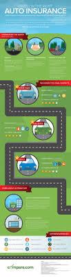 compare car insurance companies in america compare com