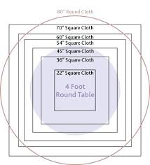 round table for 4 tablecloth guidelines for round tables 4 7 tables help determine what size round table