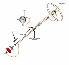 vw beetle horn wiring wiring diagrams long vw bug horn wiring wiring diagram expert 1969 vw beetle horn wiring vw beetle horn wiring