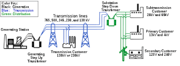 sub panel diagram on sub images free download wiring diagrams Garage Sub Panel Wiring Diagram sub panel diagram 14 garage door opener diagram off main sub panel wiring diagram sub panel wiring diagram for garage