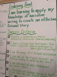 Narrative Success Criteria Now Essay On Education