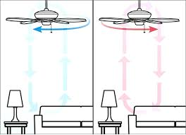 which way does the switch on a ceiling fan go which way to have ceiling fan