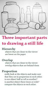 hop in drawing a still life lesson plan for bottle drawings elementary art education how to draw still lifes bottle sketch still life