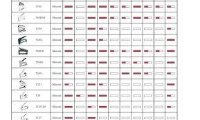 Closed Cell Spray Foam Insulation R Value Chart Spray Foam Insulation R Value Spray Foam Tion R Value