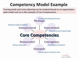 Core Competencies Resume Examples Inspirational Petency Based