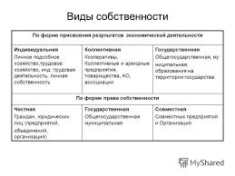 Презентация на тему Основы экономики Собственность и  9 Виды собственности