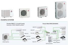 mitsubishi mini split air conditioner. Exellent Split Mitsubishi Air Conditioning Installation Mini Split  Intended Mini Split Conditioner