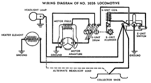 wiring diagram for lionel train engine e wiring lionel engine wiring diagram lionel auto wiring diagram schematic on wiring diagram for lionel train engine