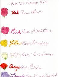 Color Meanings Chart Rose Color Meanings Chart Caroline Rose Kraft