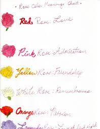 Rose Color Meanings Chart Caroline Rose Kraft