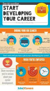 What Is Career Development The Job Search Vs Career Development Smartrecruiters