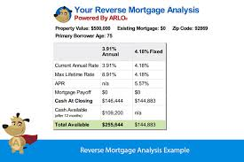 Here Are 3 Reverse Mortgage Examples In 2019