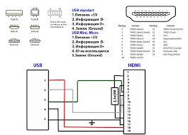 hdmi to vga wiring diagram wirev cdu Diy Wiring Diagram Solar Panel System