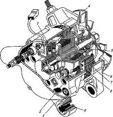 Транспорт Электрооборудование автомобилей Реферат Учил Нет  Генератор установлен на блоке цилиндров двигателя Он крепится к литому чугунному кронштейну блока и натяжной планке В ушках крышек 1 и 6 генератора для