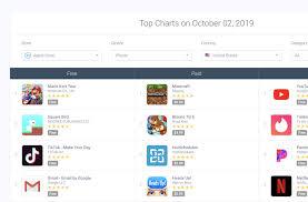 App Store Top Charts App Store Top Charts Categories Insights Apptweak