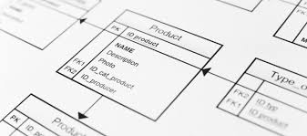 Types Of Product Design Software Documentation Types And Best Practices Prototypr