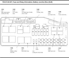 ford fiesta 2001 fuse box diagram drawing newomatic ford fiesta fuse box diagram 2014 ford fiesta 2001 fuse box diagram graceful 4 diagram large