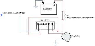 headlight wiring diagram in addition to headlight wiring diagram Headlight Relay Wiring Diagram headlight wiring diagram plus rodeo headlight switch relay wiring simple motorcycle headlight wiring diagram