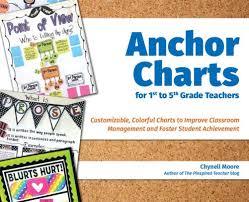 Anchor Charts For 1st To 5th Grade Teachers Customizable Colorful Charts To Improve Classroom Management And Foster Student Achievement Paperback