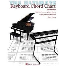 Walrus Productions Piano Chord Mini Chart Drumza
