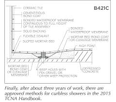 shower curb detail designs height canada