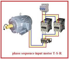 3 phase motor wiring diagrams electrical info pics non stop motor wiring diagram 50hz forward reverse three phase motor wiring diagram electrical info pics