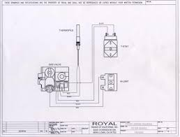 electric range wiring diagram wiring diagram and schematic design wiring diagram oven 3 wire frigidaire fef366ccb electric range timer stove clocks and