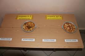 ОНК ИК Новая Ляля Питание Макаронные страдания или где  В столовой появился углок контроля где выставлены контрольные блюда ужин и контрольные весы