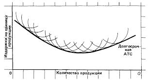 Реферат Издержки и прибыль предприятия com Банк  Издержки и прибыль предприятия
