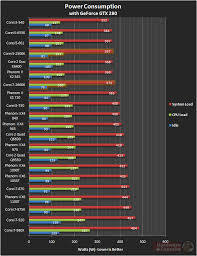 22 Expert Compare Intel Processors Chart