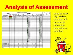 Data Analysis: Data Analysis For Teachers