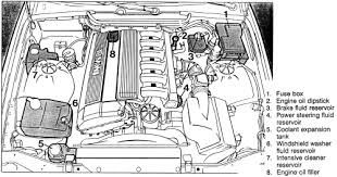 bmw e36 fuse box diagram bmw 528i engine diagram images of under related pictures