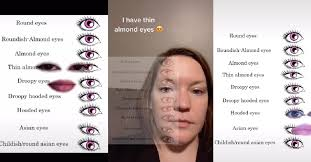 viral eye shape chart challenge on tiktok