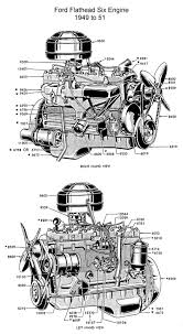 ford flathead six parts drawings for the six cylinder engine built 1948 to 51 six engine left and right side view