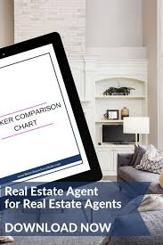 Do You Know How Choose The Right Real Estate Broker If You