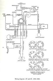 john deere model a ignition wiring diagram on john images free John Deere 317 Wiring Diagram john deere model a ignition wiring diagram 7 john deere model m wiring diagram john deere ignition parts john deere 318 wiring diagrams