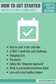 Make Your Own Diet Chart How To Start A Low Carb Diet Shopping Lists Recipes Plans