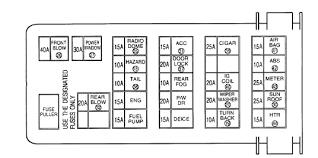 suzuki xl7 fuse diagram explore wiring diagram on the net • 2001 suzuki xl 7 fuse box diagram wiring diagram schematics rh ksefanzone com 2007 suzuki xl7 wiring diagram 2007 suzuki xl7 wiring diagram