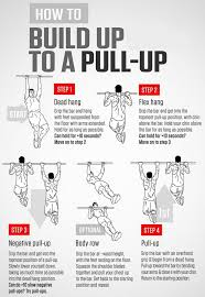 The Best Pull Up Program For Beginners Fitness Gym