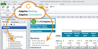 Microsoft Office Reports Adaptive Office Connect From Leading Adaptive Insights