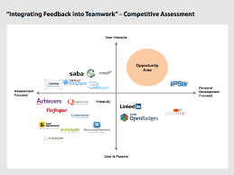 Competitor Analysis Report Team Feedback Competitive Analysis Report 1