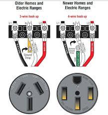 4 wire to 3 wire range wiring diagrams best wiring 3 wire range wiring diagram data 4 wire dryer diagram 4 wire to 3 wire range