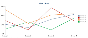 Different Types Of Graphs And Charts Chart Common Data Chart Types