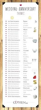1 year anniversary gift ideas for her personalized first gifts men third him list traditional