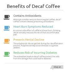 It's coffee that has virtually all of the caffeine removed from it. Benefits Of Decaf Coffee Did You Know These Facts Decaf Coffee Decaf Coffee Health Benefits