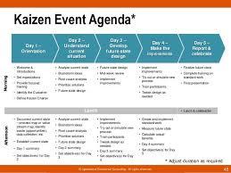Kaizen Event Examples Kaizen Event Agenda Day 1 Lean Six Sigma