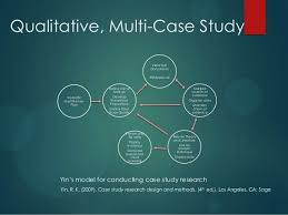 Case Study Research   Robert K Yin   H  ftad                   Bokus