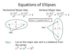 3 equations of ellipses aa b b b b a a foci foci