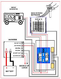 30 amp wiring diagram beautiful transfer switch wiring diagram icon rh kmestc com 12v inverter circuit diagram inverter 12 volt wiring diagram